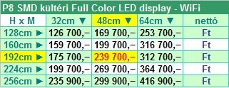 https://www.reklamtablamester.hu/sites/default/files/p8_smd_kulteri_full_color_led_display_tabla_wifi_arak.jpg